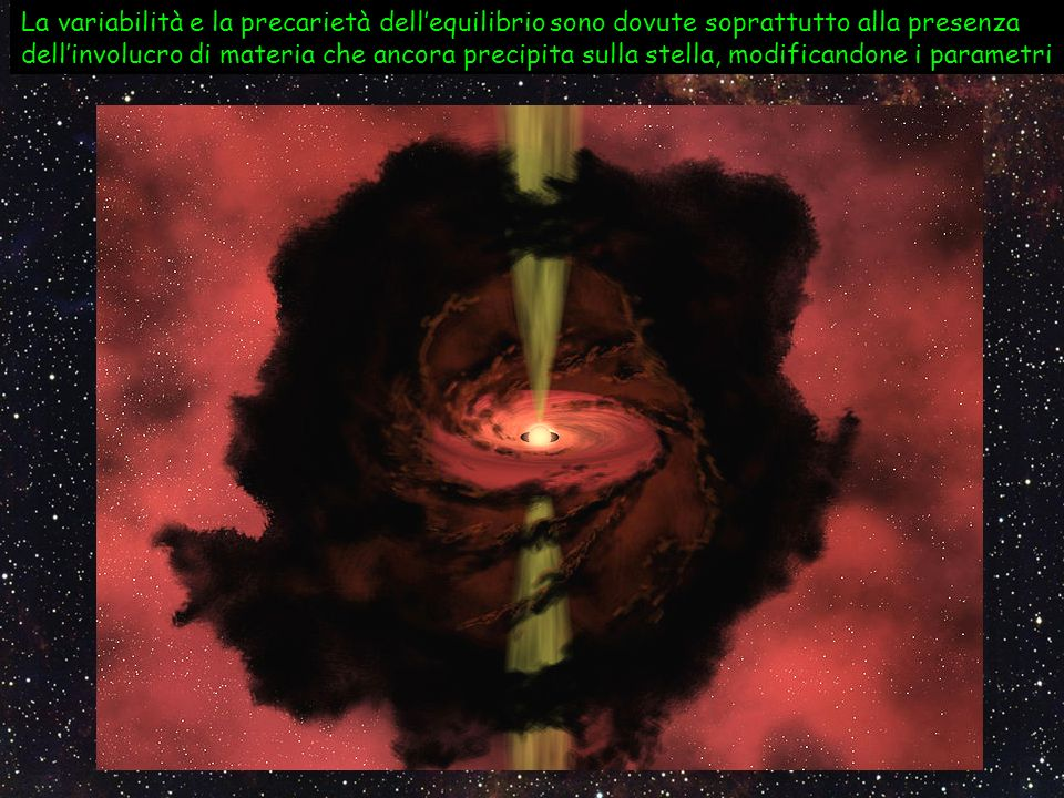 La variabilità e la precarietà dellequilibrio sono dovute soprattutto alla presenza dellinvolucro di materia che ancora precipita sulla stella, modifi
