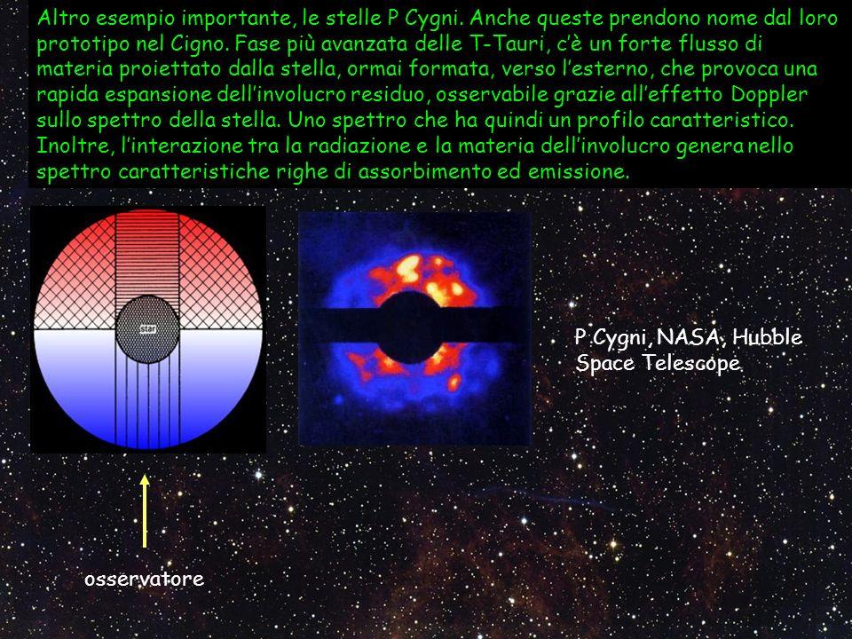Altro esempio importante, le stelle P Cygni. Anche queste prendono nome dal loro prototipo nel Cigno. Fase più avanzata delle T-Tauri, cè un forte flu