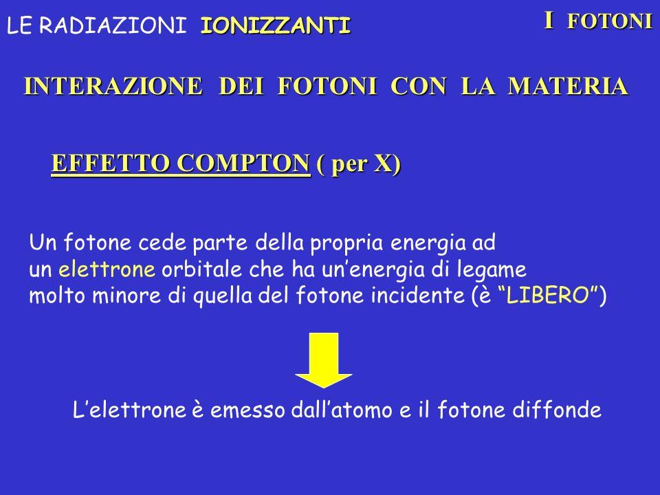 EFFETTO COMPTON ( per X) INTERAZIONE DEI FOTONI CON LA MATERIA I FOTONI IONIZZANTI LE RADIAZIONI IONIZZANTI Un fotone cede parte della propria energia