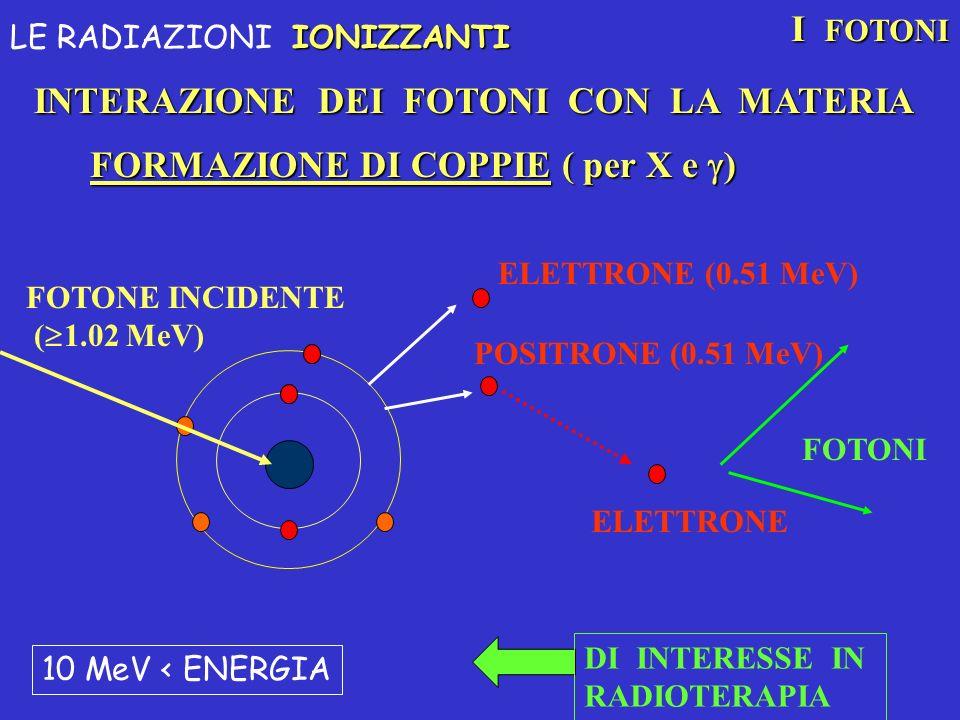 FORMAZIONE DI COPPIE ( per X e ) INTERAZIONE DEI FOTONI CON LA MATERIA I FOTONI IONIZZANTI LE RADIAZIONI IONIZZANTI 10 MeV < ENERGIA DI INTERESSE IN R