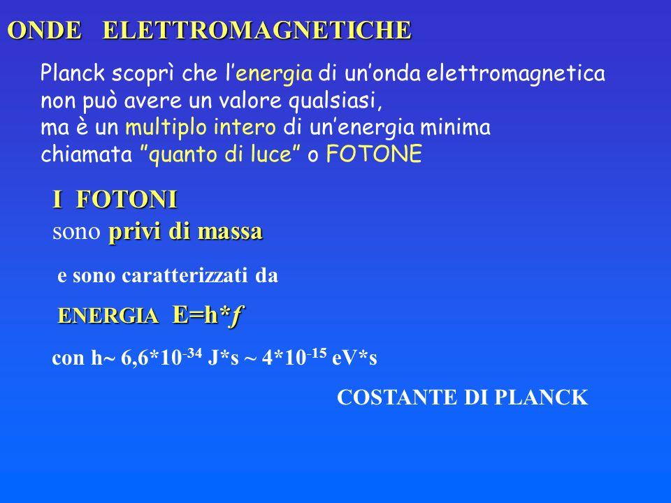 ONDE ELETTROMAGNETICHE I FOTONI I FOTONI privi di massa sono privi di massa e sono caratterizzati da ENERGIA E=h*f ENERGIA E=h*f con h 6,6*10 -34 J*s