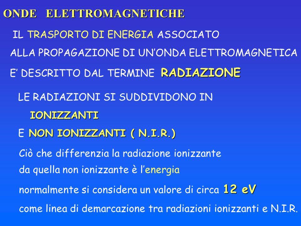 ONDE ELETTROMAGNETICHE IL TRASPORTO DI ENERGIA ASSOCIATO ALLA PROPAGAZIONE DI UNONDA ELETTROMAGNETICA RADIAZIONE E DESCRITTO DAL TERMINE RADIAZIONE LE