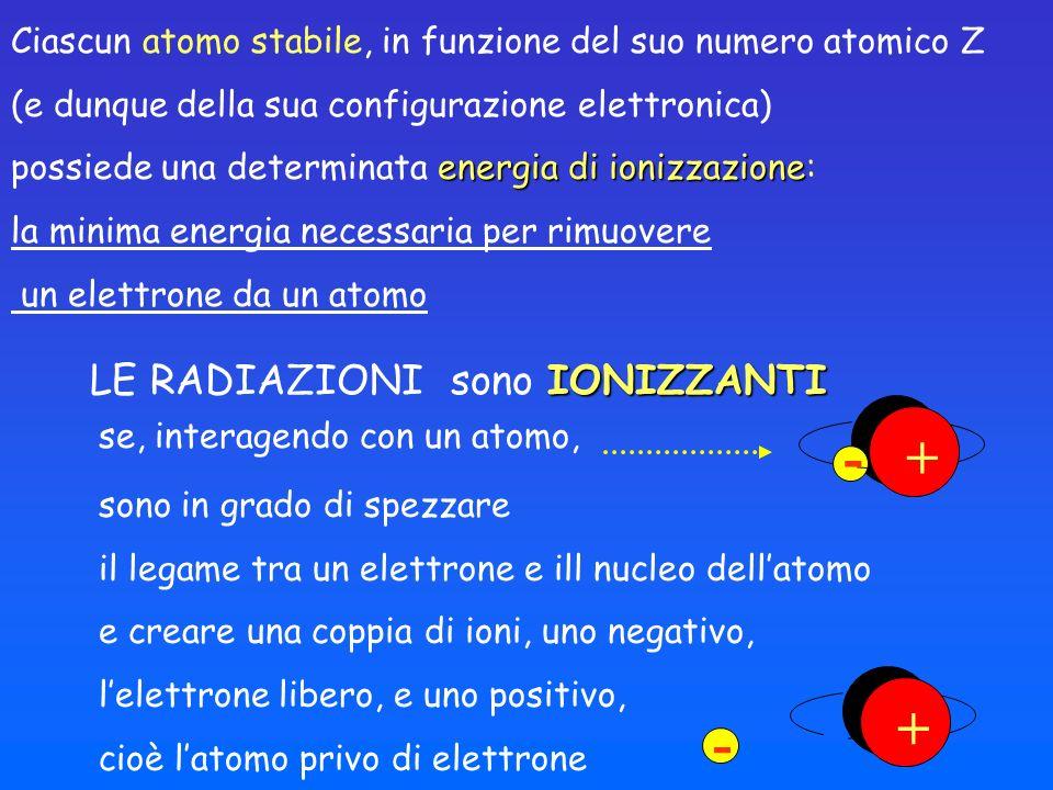 IONIZZANTI LE RADIAZIONI sono IONIZZANTI + -+ se, interagendo con un atomo, + + - sono in grado di spezzare il legame tra un elettrone e ill nucleo de