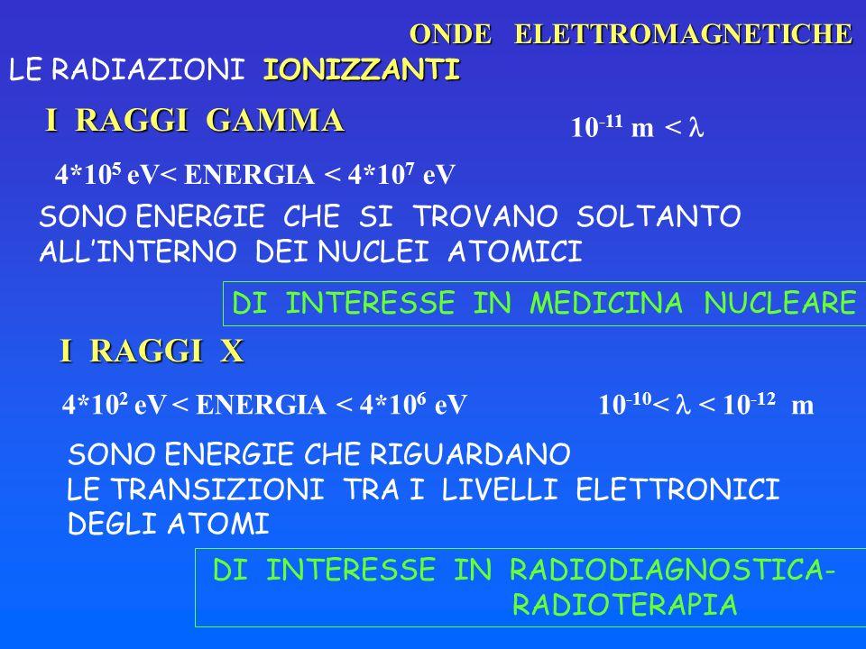 ONDE ELETTROMAGNETICHE I RAGGI X 4*10 2 eV < ENERGIA < 4*10 6 eV 10 -10 < < 10 -12 m SONO ENERGIE CHE RIGUARDANO LE TRANSIZIONI TRA I LIVELLI ELETTRON