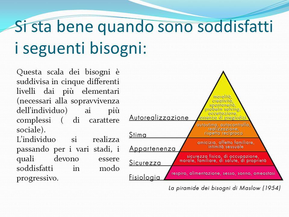 Si sta bene quando sono soddisfatti i seguenti bisogni: Questa scala dei bisogni è suddivisa in cinque differenti livelli dai più elementari (necessari alla sopravvivenza dellindividuo) ai più complessi ( di carattere sociale).