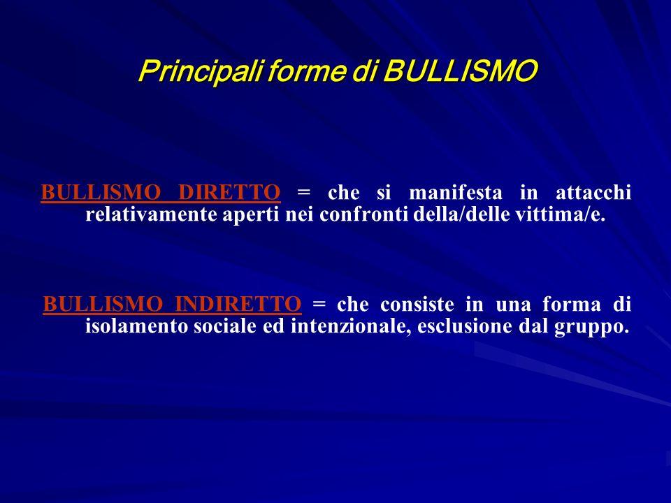 Principali forme di BULLISMO BULLISMO DIRETTO = che si manifesta in attacchi relativamente aperti nei confronti della/delle vittima/e. BULLISMO INDIRE