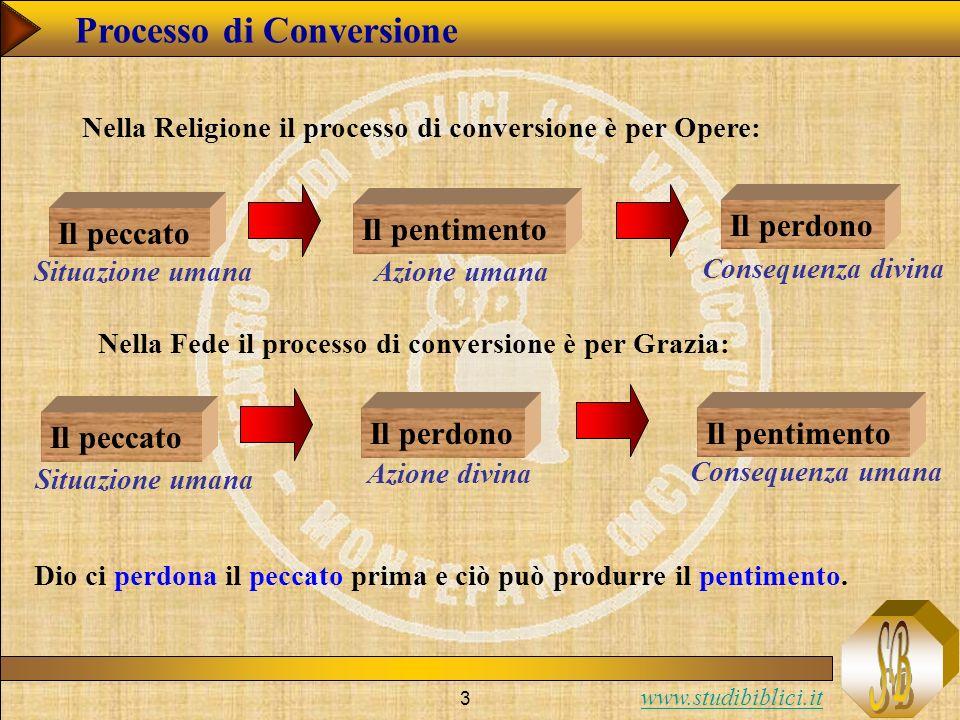www.studibiblici.it 3 Processo di Conversione Nella Religione il processo di conversione è per Opere: Il peccato Il pentimento Il perdono Situazione u