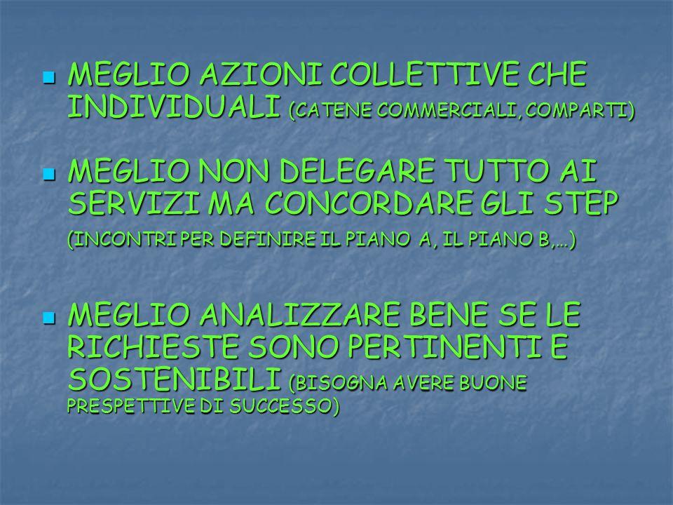 MEGLIO AZIONI COLLETTIVE CHE INDIVIDUALI (CATENE COMMERCIALI, COMPARTI) MEGLIO AZIONI COLLETTIVE CHE INDIVIDUALI (CATENE COMMERCIALI, COMPARTI) MEGLIO