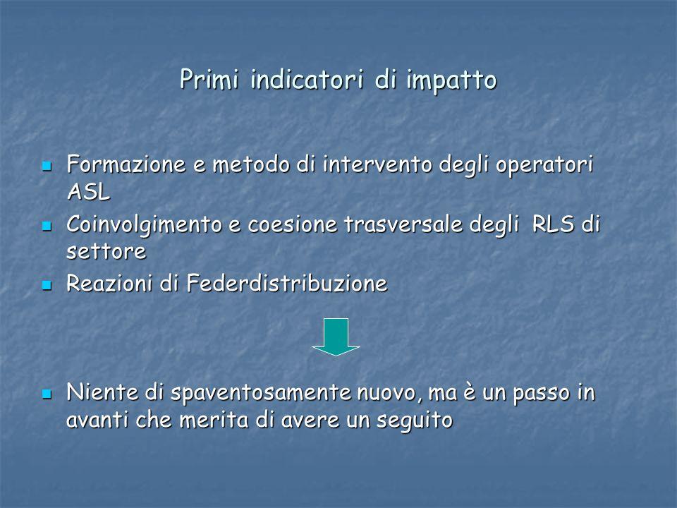 Primi indicatori di impatto Formazione e metodo di intervento degli operatori ASL Formazione e metodo di intervento degli operatori ASL Coinvolgimento