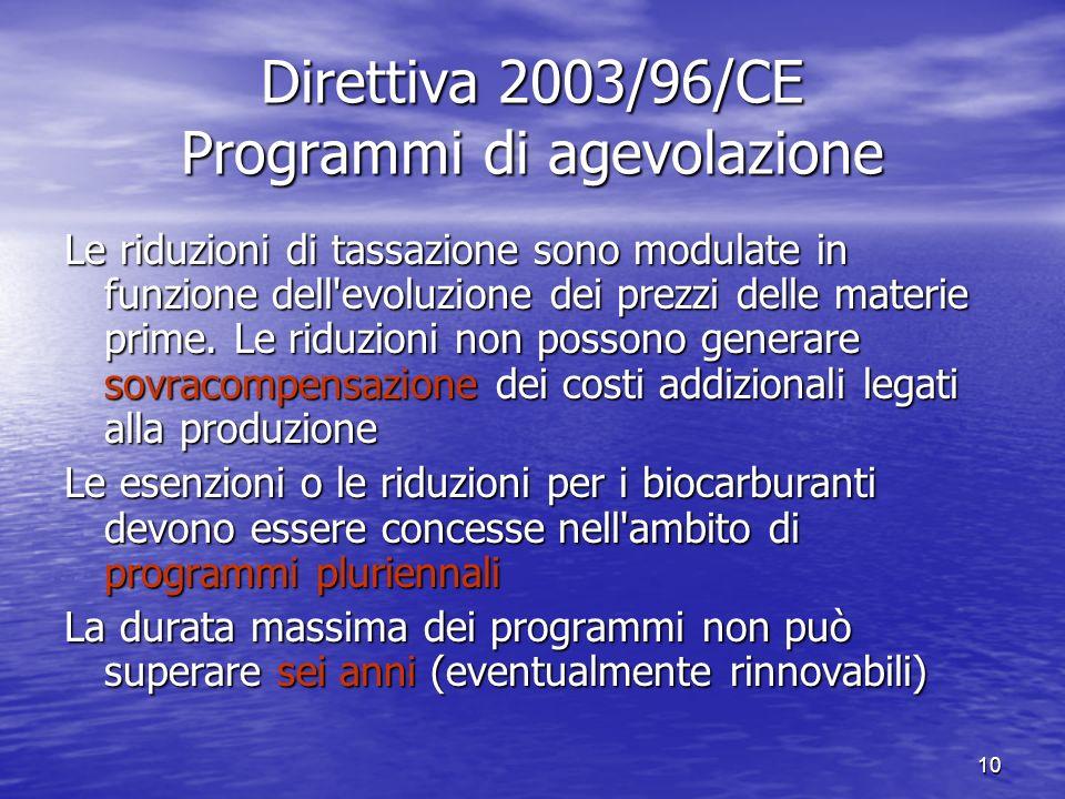 10 Direttiva 2003/96/CE Programmi di agevolazione Le riduzioni di tassazione sono modulate in funzione dell evoluzione dei prezzi delle materie prime.