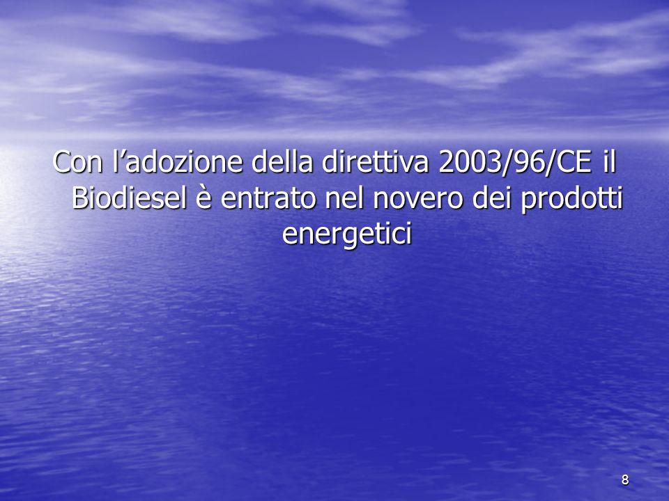 8 Con ladozione della direttiva 2003/96/CE il Biodiesel è entrato nel novero dei prodotti energetici