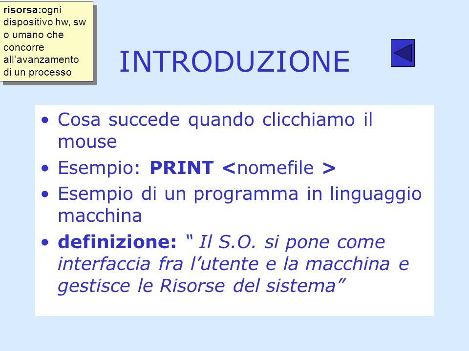 2 CONTENUTI Introduzione Breve storia dei S.O.