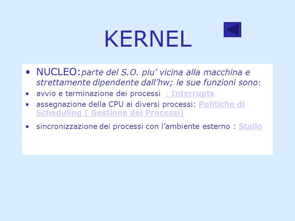 KERNEL NUCLEO: parte del S.O.