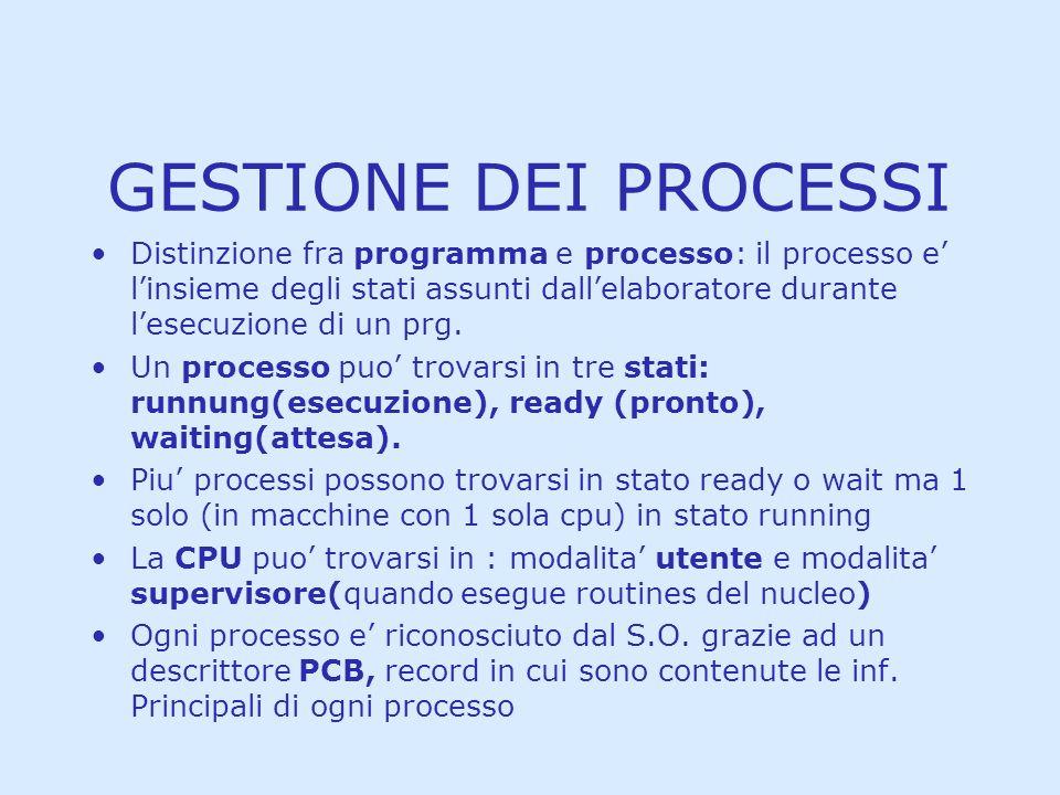 GESTIONE DEI PROCESSI Distinzione fra programma e processo: il processo e linsieme degli stati assunti dallelaboratore durante lesecuzione di un prg.