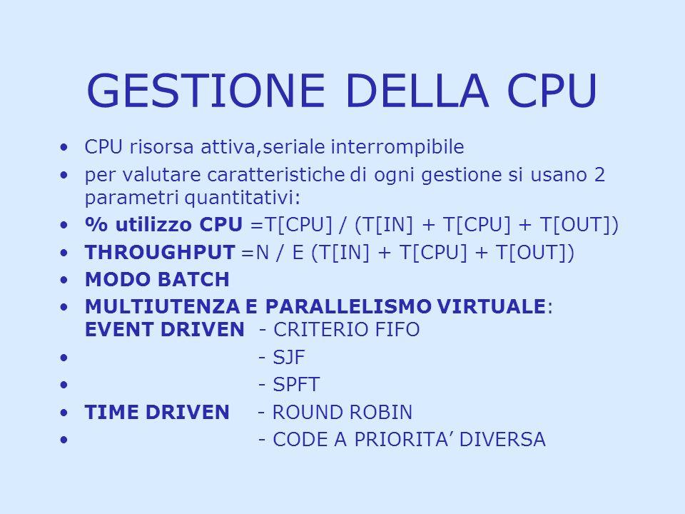 GESTIONE DELLA CPU CPU risorsa attiva,seriale interrompibile per valutare caratteristiche di ogni gestione si usano 2 parametri quantitativi: % utilizzo CPU =T[CPU] / (T[IN] + T[CPU] + T[OUT]) THROUGHPUT =N / E (T[IN] + T[CPU] + T[OUT]) MODO BATCH MULTIUTENZA E PARALLELISMO VIRTUALE: EVENT DRIVEN - CRITERIO FIFO - SJF - SPFT TIME DRIVEN - ROUND ROBIN - CODE A PRIORITA DIVERSA