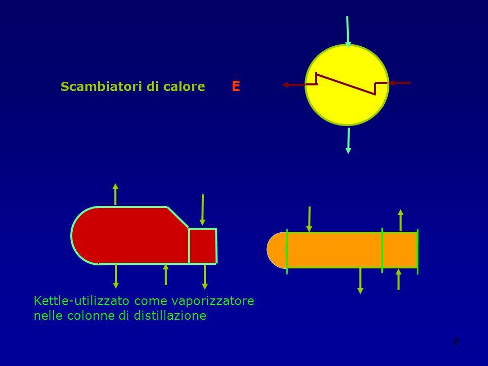8 Scambiatori di calore E Kettle-utilizzato come vaporizzatore nelle colonne di distillazione