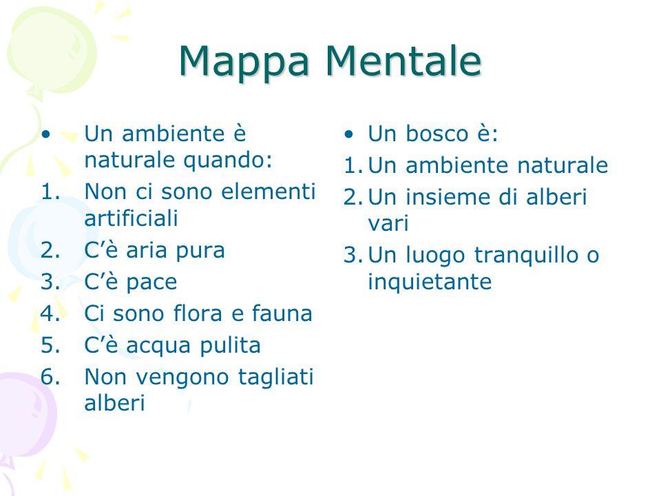 Quando viene inquinato, tagliato, bruciato, attraversato da strade… Mappe inquinamento aria: Piemonte e Veneto.