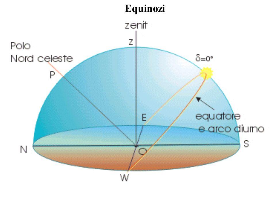 Equinozi