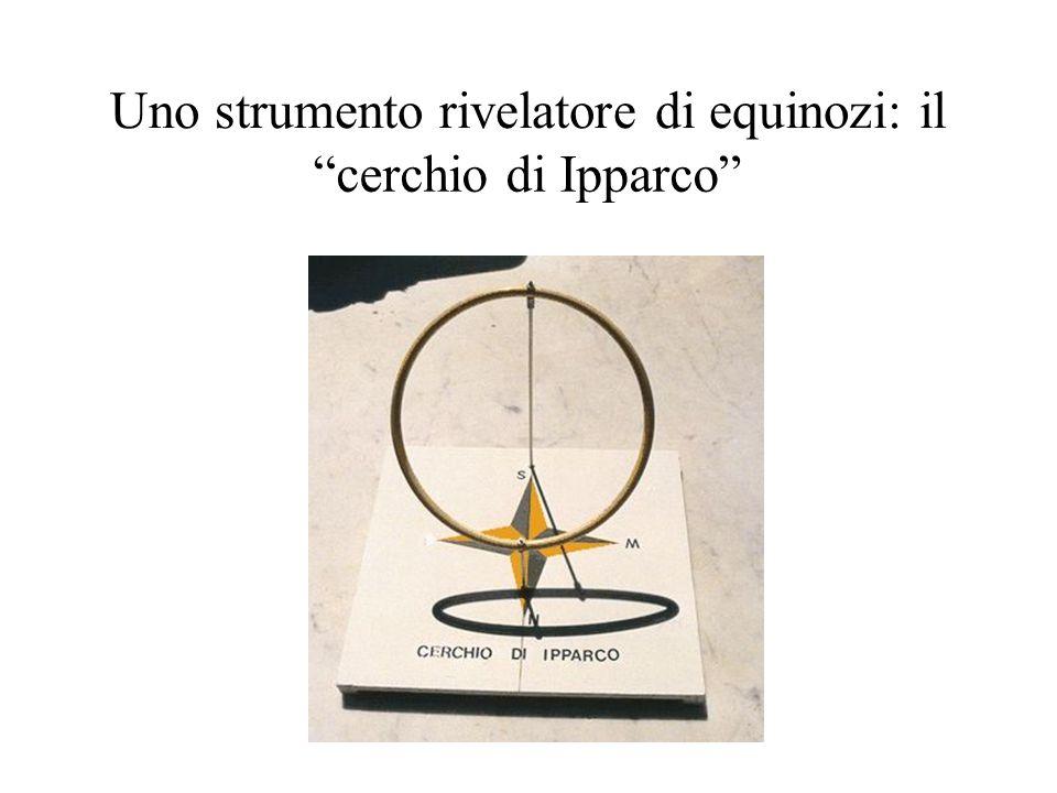 Uno strumento rivelatore di equinozi: il cerchio di Ipparco
