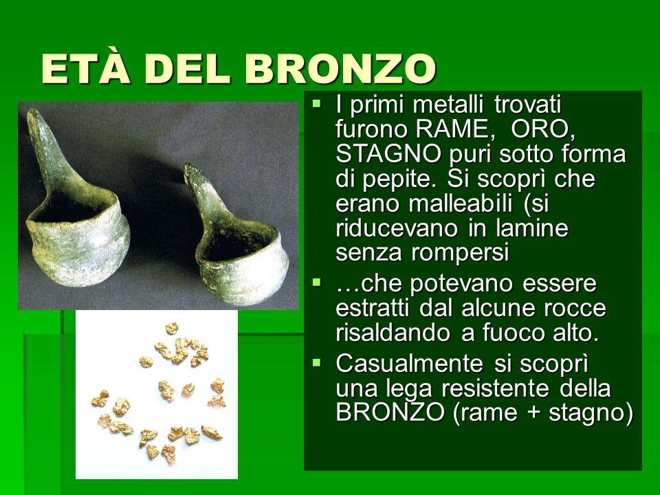 ETÀ DEL BRONZO I primi metalli trovati furono RAME, ORO, STAGNO puri sotto forma di pepite.