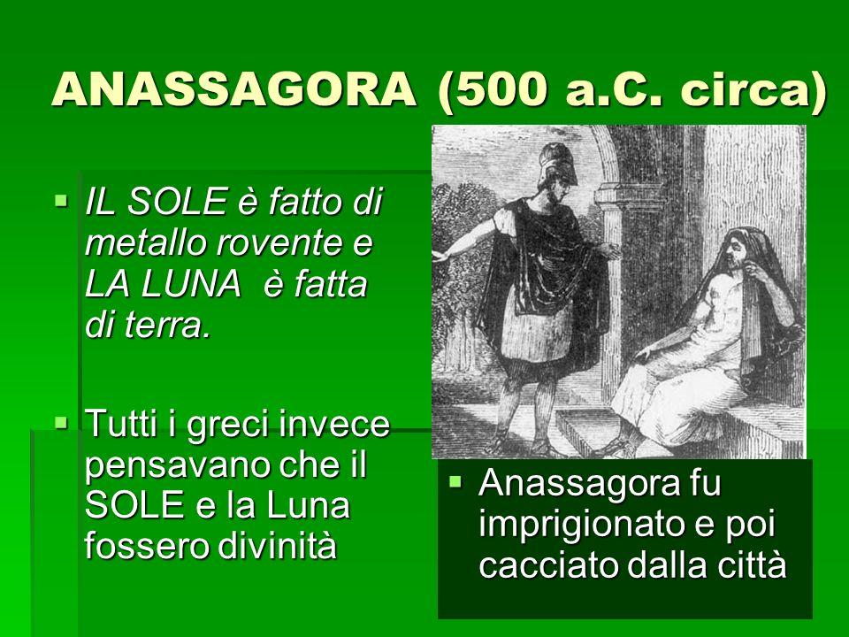ANASSAGORA (500 a.C.circa) IL SOLE è fatto di metallo rovente e LA LUNA è fatta di terra.