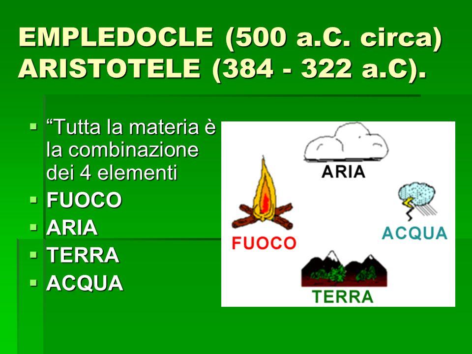 EMPLEDOCLE (500 a.C.circa) ARISTOTELE (384 - 322 a.C).