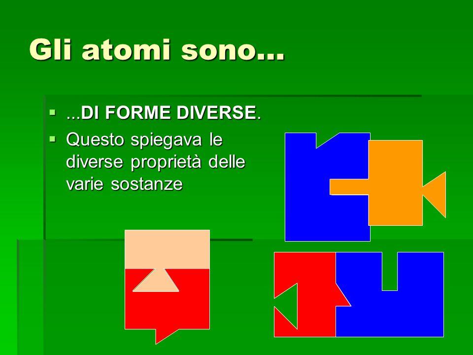 Gli atomi sono…...DI FORME DIVERSE....DI FORME DIVERSE.