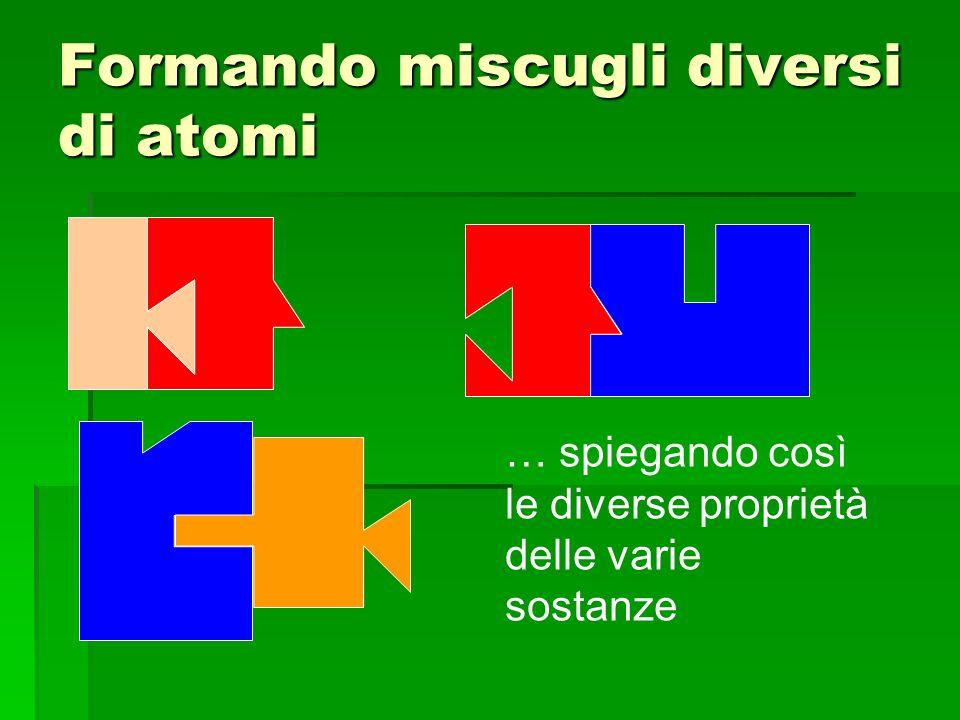 Formando miscugli diversi di atomi … spiegando così le diverse proprietà delle varie sostanze