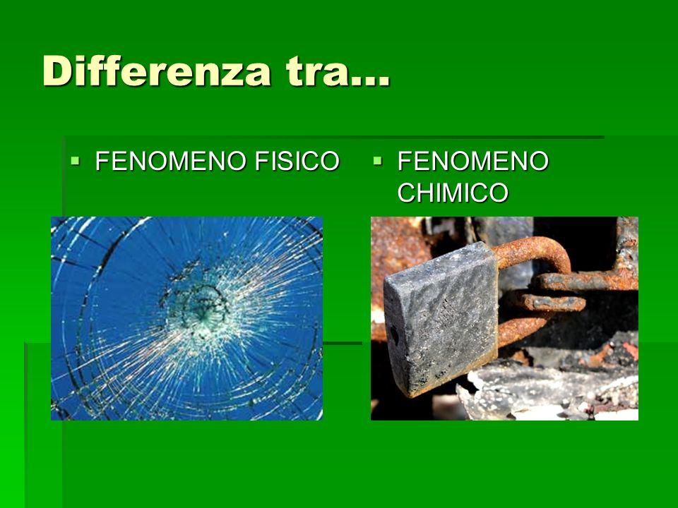 Differenza tra… FENOMENO FISICO FENOMENO FISICO FENOMENO CHIMICO FENOMENO CHIMICO