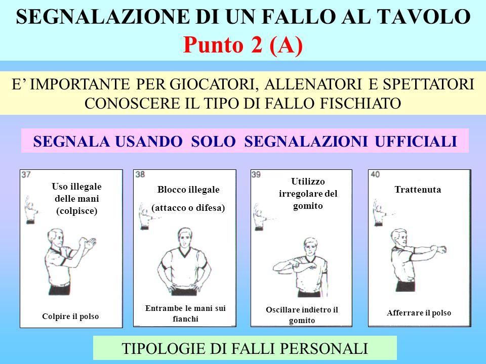SEGNALAZIONE DI UN FALLO AL TAVOLO Punto 2 (A) TIPOLOGIE DI FALLI PERSONALI E IMPORTANTE PER GIOCATORI, ALLENATORI E SPETTATORI CONOSCERE IL TIPO DI FALLO FISCHIATO SEGNALA USANDO SOLO SEGNALAZIONI UFFICIALI Trattenuta Afferrare il polso Utilizzo irregolare del gomito Oscillare indietro il gomito Blocco illegale (attacco o difesa) Entrambe le mani sui fianchi Uso illegale delle mani (colpisce) Colpire il polso