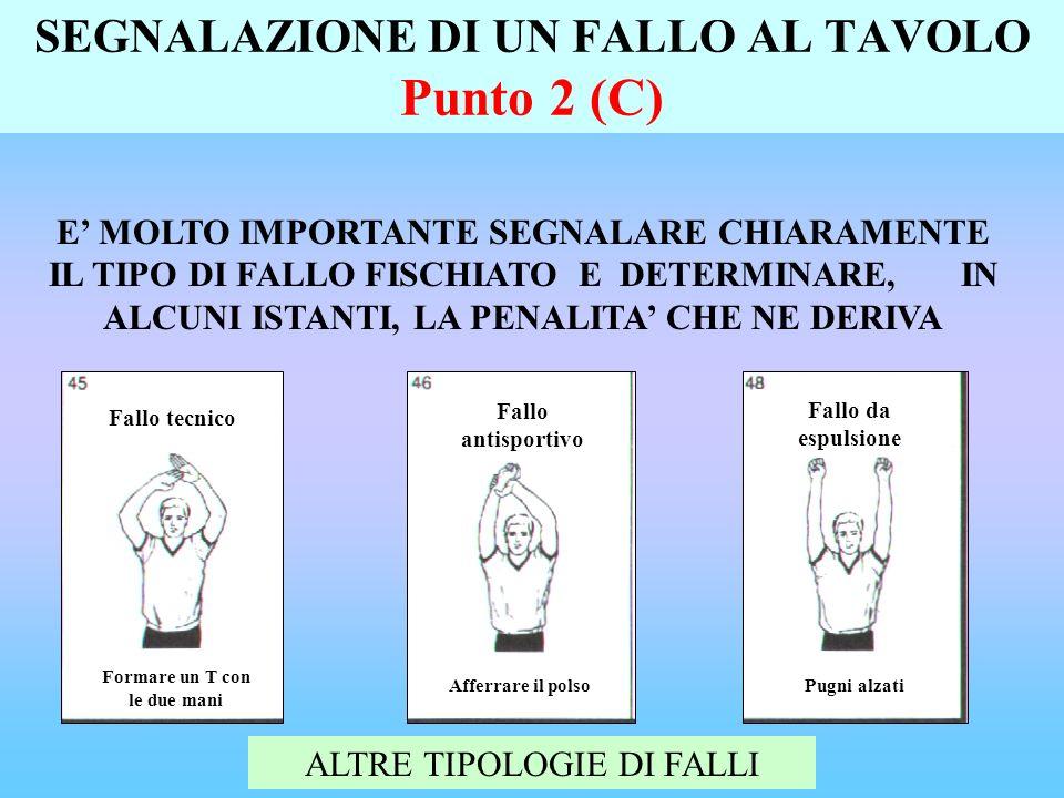 SEGNALAZIONE DI UN FALLO AL TAVOLO Punto 2 (C) E MOLTO IMPORTANTE SEGNALARE CHIARAMENTE IL TIPO DI FALLO FISCHIATO E DETERMINARE, IN ALCUNI ISTANTI, L