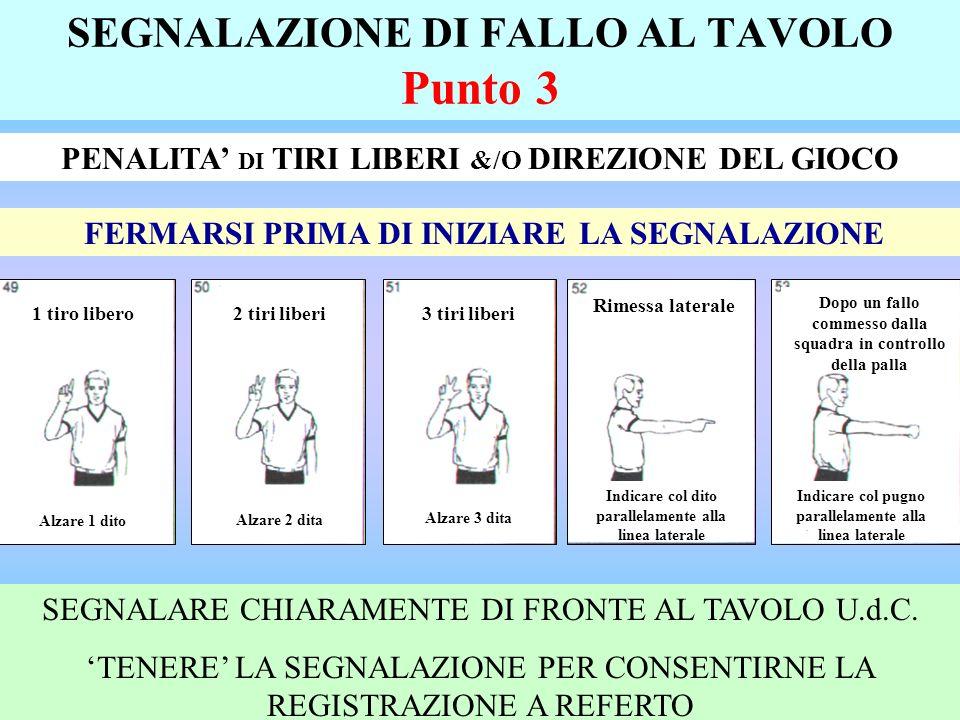 SEGNALAZIONE DI FALLO AL TAVOLO Punto 3 FERMARSI PRIMA DI INIZIARE LA SEGNALAZIONE SEGNALARE CHIARAMENTE DI FRONTE AL TAVOLO U.d.C. TENERE LA SEGNALAZ