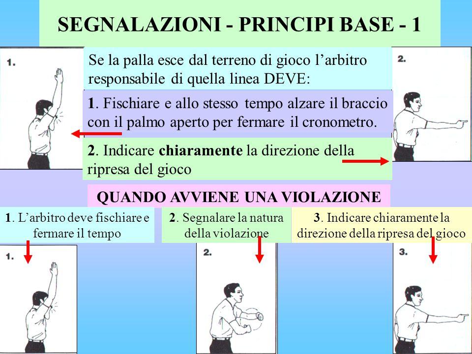 SEGNALAZIONI - PRINCIPI BASE - 1 Se la palla esce dal terreno di gioco larbitro responsabile di quella linea DEVE: 1. Fischiare e allo stesso tempo al