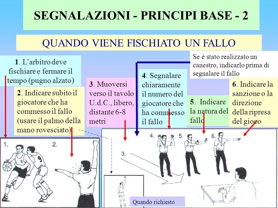 CATEGORIE DI SEGNALAZIONI ESISTENTI : SEGNALAZIONI DI REALIZZAZIONE ( N° 1 - 5) SEGNALAZIONI RELAZIONATE AL TEMPO (N° 6 - 9) SEGNALAZIONI AMMINISTRATIVE ( N° 10 - 13) SEGNALAZIONI DI VIOLAZIONI (N° 14 - 24) SEGNALAZIONI DI INDICAZIONE DI FALLO - (includono :- Punto 1 NUMERO DEL GIOCATORE (N° 25 - 36) Punto 2 TIPOLOGIE DI FALLO (N° 37 - 47) Punto 3 NUMERO DI TIRI LIBERI ACCORDATI / O DIREZIONE DELLA RIPRESA DEL GIOCO (N° 48 - 52) AMMINISTRAZIONE DI TIRI LIBERI - (N° 53 - 58)