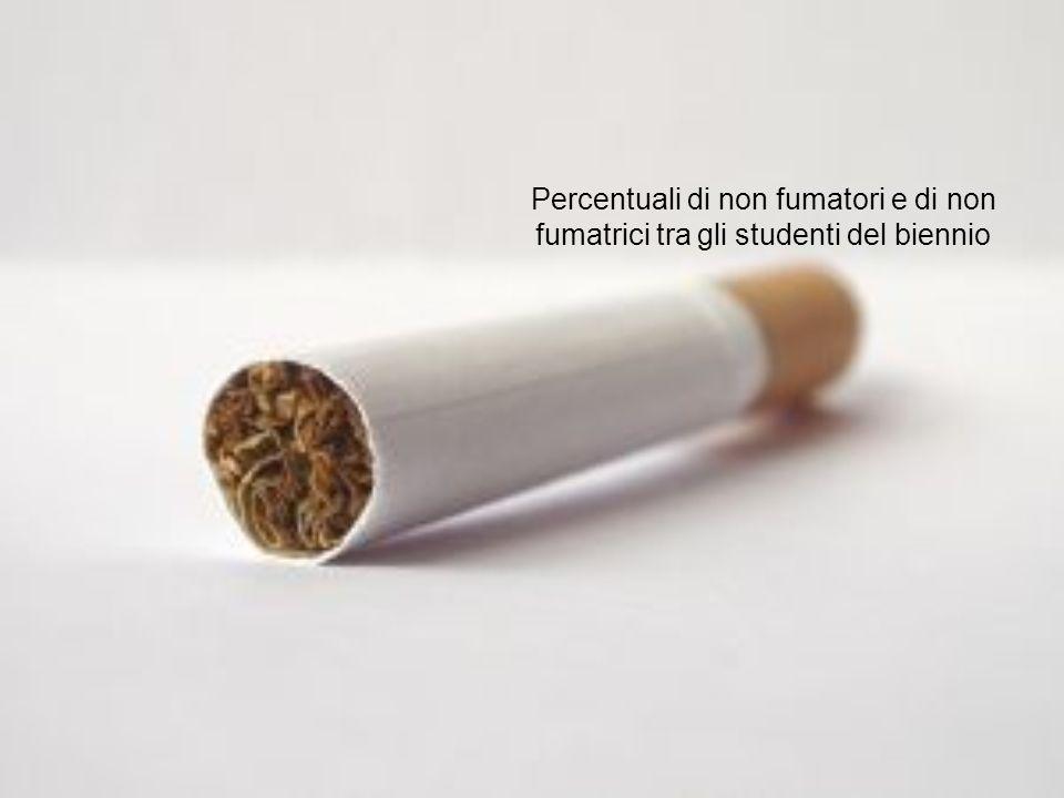 Percentuali di non fumatori e di non fumatrici tra gli studenti del biennio