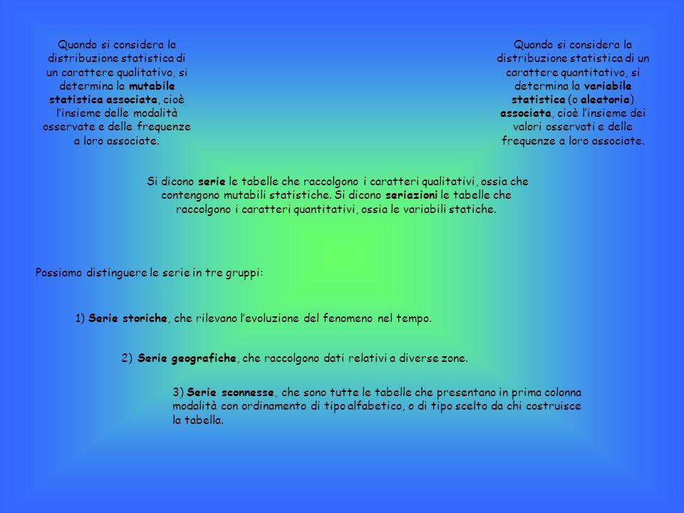 DISTRIBUZIONI STATISTICHE Le distribuzioni statistiche si dividono in: 1) Distribuzioni statistiche di frequenza, che si hanno quando si classifica un universo contando le unità statistiche che hanno una data modalità.