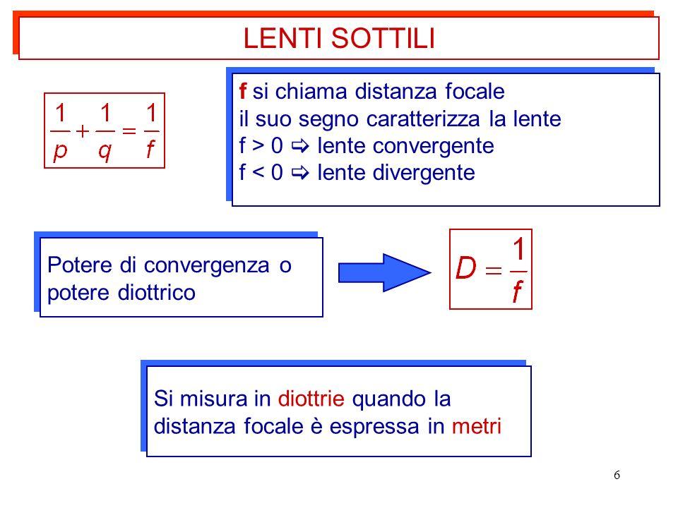 6 f si chiama distanza focale il suo segno caratterizza la lente f > 0 lente convergente f < 0 lente divergente f si chiama distanza focale il suo seg