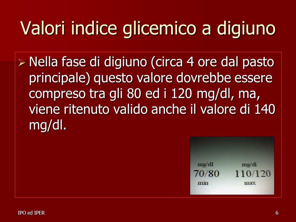 IPO ed IPER6 Valori indice glicemico a digiuno Nella fase di digiuno (circa 4 ore dal pasto principale) questo valore dovrebbe essere compreso tra gli