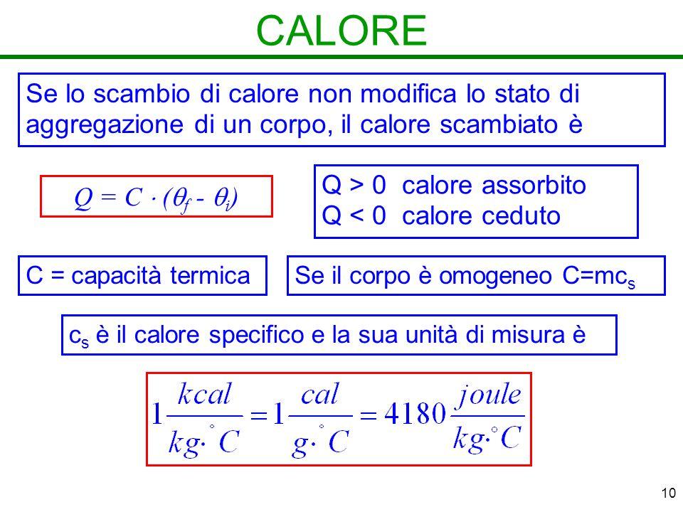 10 CALORE Se lo scambio di calore non modifica lo stato di aggregazione di un corpo, il calore scambiato è Q = C ( f - i ) Q > 0 calore assorbito Q < 0 calore ceduto C = capacità termicaSe il corpo è omogeneo C=mc s c s è il calore specifico e la sua unità di misura è