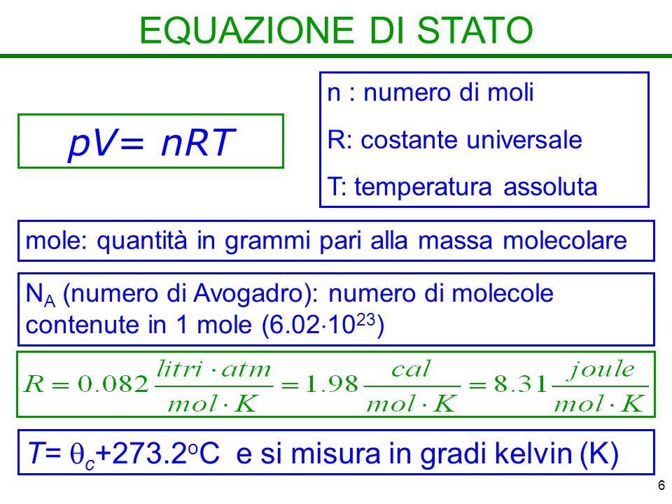 6 EQUAZIONE DI STATO n : numero di moli R: costante universale T: temperatura assoluta pV= nRT T= c +273.2 o C e si misura in gradi kelvin (K) mole: quantità in grammi pari alla massa molecolare N A (numero di Avogadro): numero di molecole contenute in 1 mole (6.02 10 23 )