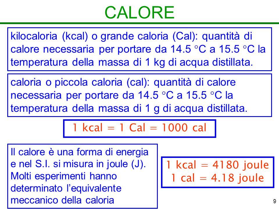9 CALORE kilocaloria (kcal) o grande caloria (Cal): quantità di calore necessaria per portare da 14.5 C a 15.5 C la temperatura della massa di 1 kg di acqua distillata.