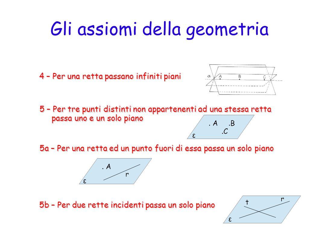 La semiretta e il segmento La semiretta è ciascuna delle due parti, infinite, in cui una retta è divisa da un suo punto.