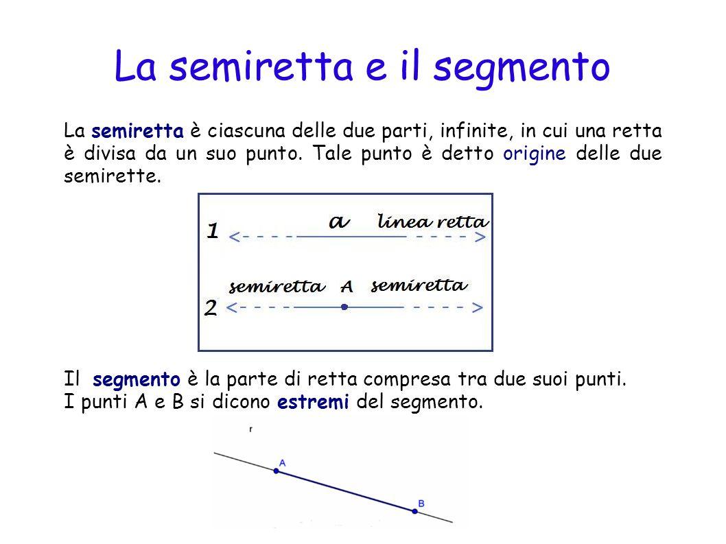 Gli angoli Consideriamo un piano α e due semirette a e b aventi unorigine in comune B.