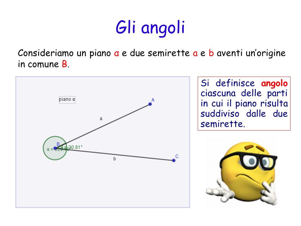 Elementi di un angolo Consideriamo langolo mostrato in figura Definiamo vertice il punto di origine delle due semirette a e b sono i lati dellangolo α è lampiezza dellangolo ed è lunica dimensione che lo caratterizza
