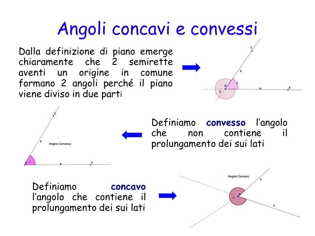 Angoli consecutivi Litaliano ci dovrebbe venire in soccorso quando parliamo di angoli consecutivi Cosa significa consecutivo.