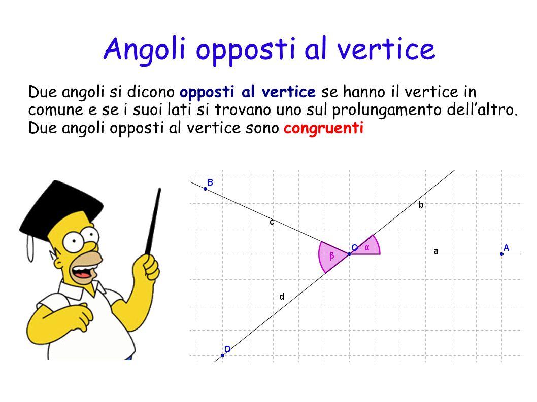 Bisettrice Definiamo bisettrice la semiretta che partendo dal suo vertice B divide langolo in due parti uguali Bisettrice