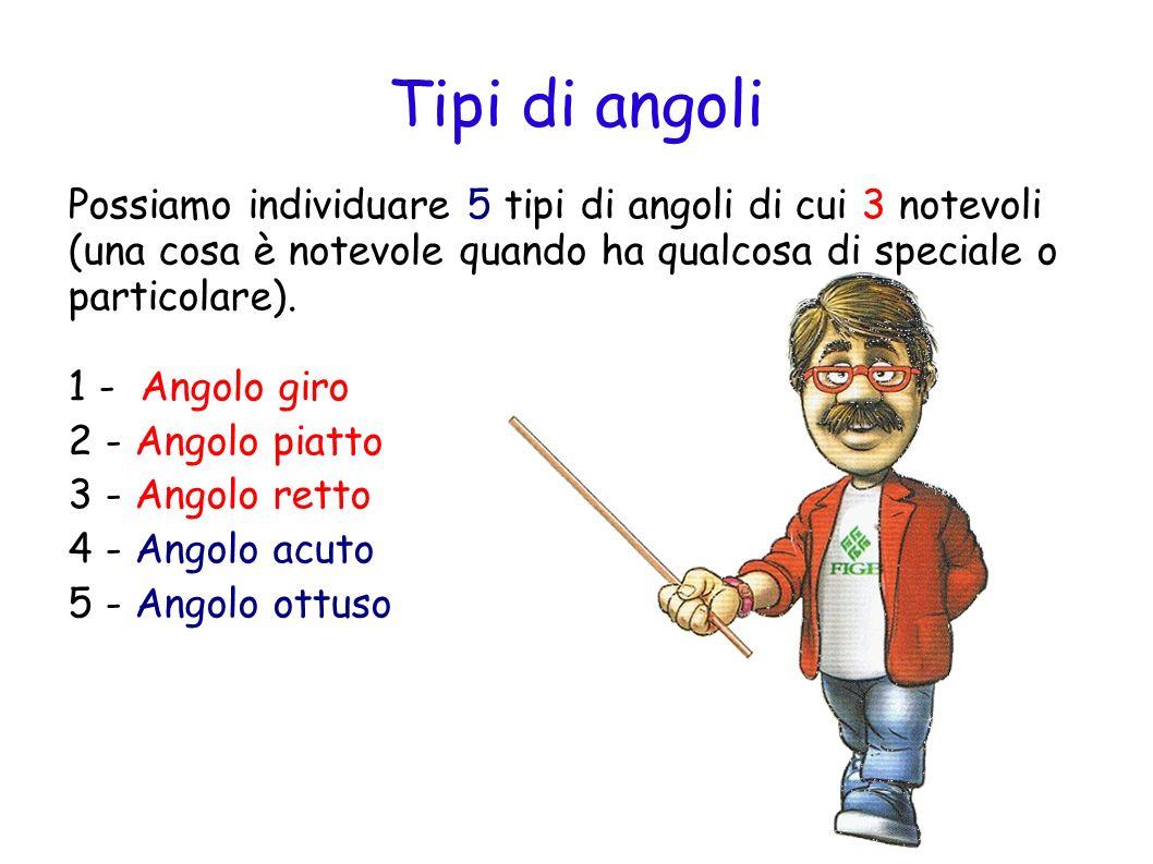 ANGOLO GIRO Cosa succede se i due lati dellangolo coincidono.