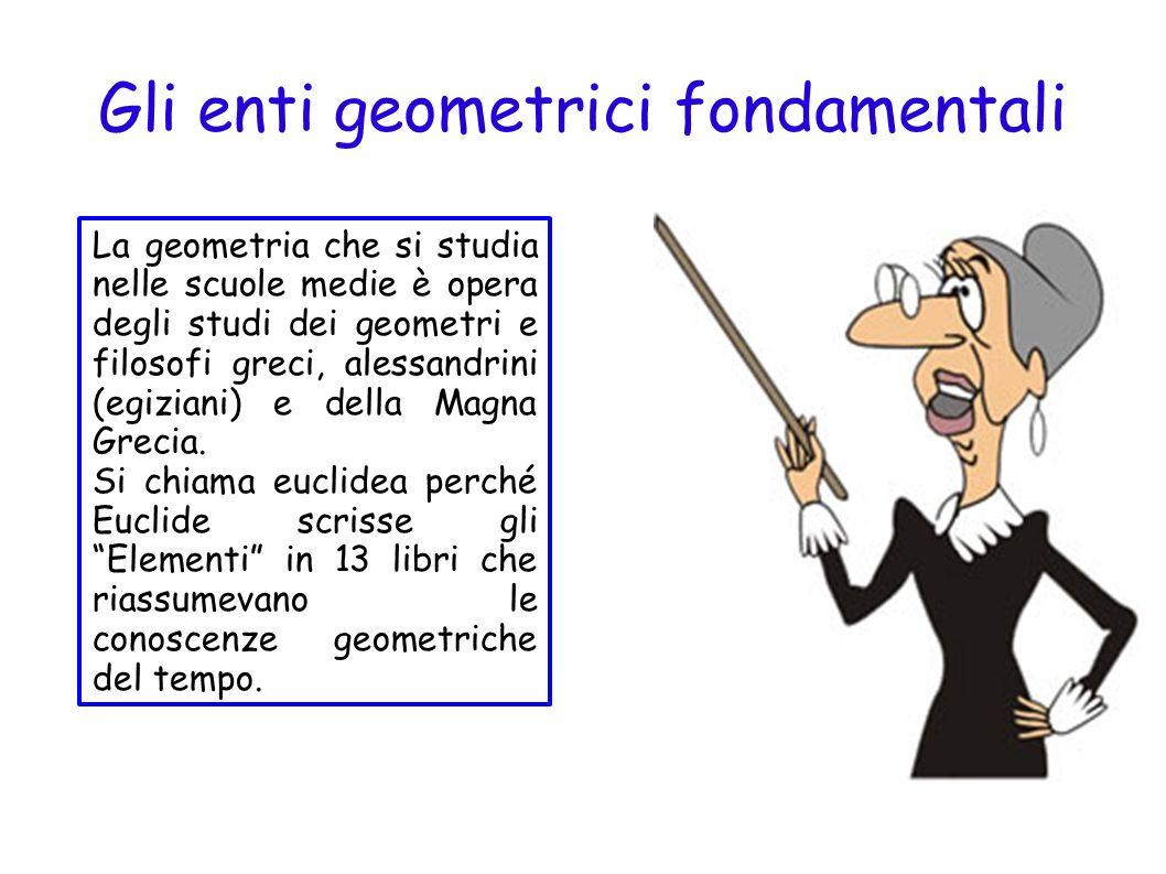 Gli enti geometrici fondamentali Gli enti geometrici fondamentali della geometria euclidea sono punto, linea, piano e spazio