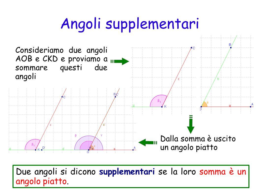 Angoli esplementari Consideriamo due angoli AOB e CKD e proviamo a sommare questi due angoli Dalla somma è uscito un angolo giro Due Angoli si dicono esplementari se la loro somma è un angolo giro.