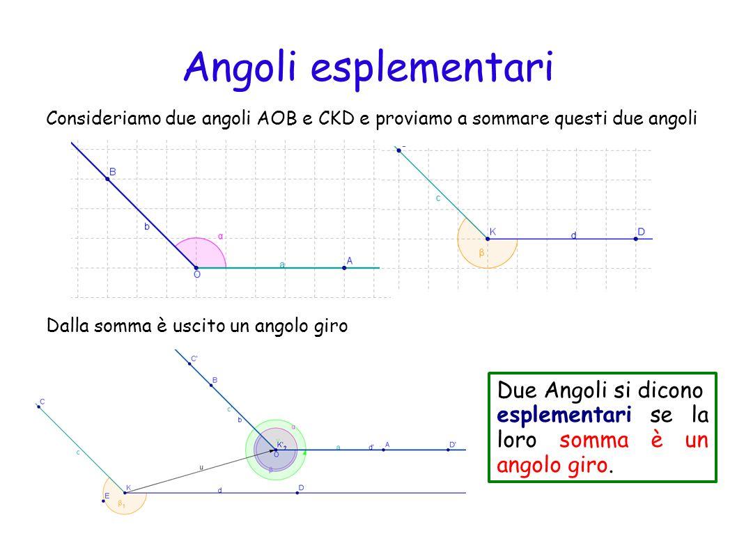 Angoli esplementari Consideriamo due angoli AOB e CKD e proviamo a sommare questi due angoli Dalla somma è uscito un angolo giro Due Angoli si dicono